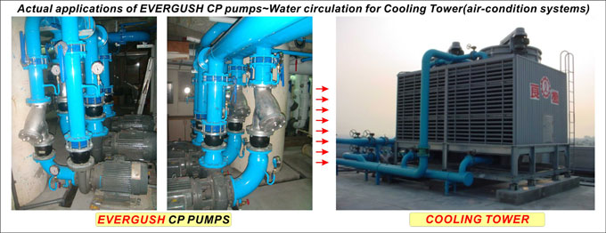 CP Close-coupled Centrifugal Pumps Water circulation for cooling tower